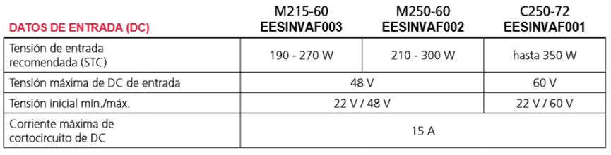 ENP 1